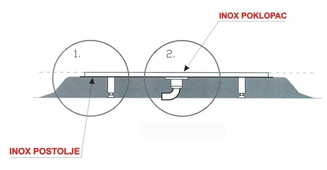 Inox kanalice kupatila online